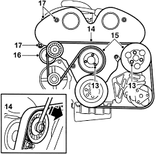 1999 03 saab 9 5 v6 3 0l serpentine belt diagrams above is a diagram for replacing your serpentine belt for a 1999 03 saab 9 5 a v6 3 0l engine