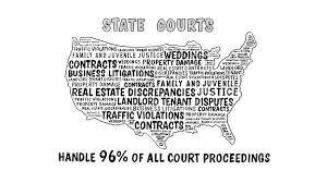 Ncsc National Center For State Courts