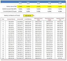 Amotization Calculator Mortgage Calculator Mortgage Calculator Reverse Mortgage