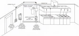 design a commercial kitchen layout tool free photo 4