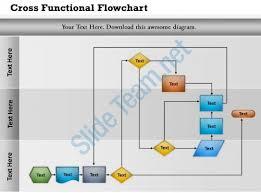 cross function flow chart 0314 cross functional swimlanes flowchart templates powerpoint