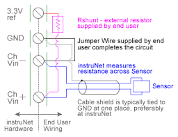 rtd temperature measurement usb data acquisition hardware a rtd measurement i4xx i60x hardware differential wiring 2 wire cable