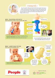 Đồ chơi phù hợp cho trẻ từ 3 - 6 tháng tuổi | Phát Triển Kỹ Năng Cho Trẻ Em  thông qua Đồ Chơi