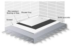 concrete the lowton shower tray