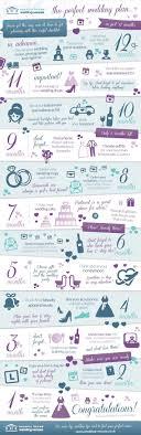 12 Month Wedding Plan Infographic Wedding Planning Ideas