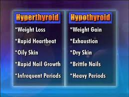 Hypothyroid Difference Between Hypothyroid And Hyperthyroid