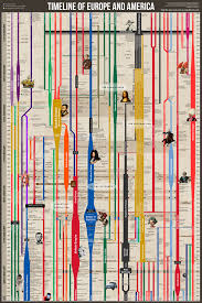 The Wall Chart Of World History Poster Timeline Of European History History Posters World