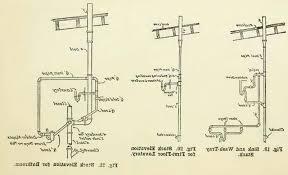 kitchen sink pvc drain leak plumbing height sinks diagram bathroom pipe size parts