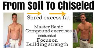 How To Workout For A Skinny Fat Body True Will Aesthetics
