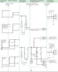 edwards 596 transformer wiring diagram edwards transformers wiring diagrams wiring diagram schematics on edwards 596 transformer wiring diagram