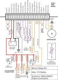 alternator wiring diagram omc co car volvo penta stern diagram medium size diesel generator control panel wiring diagram engine connections jpg basic car engine