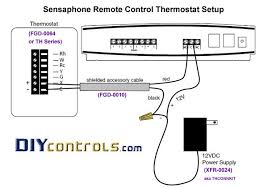 refrigerator thermostat wiring diagram Danfoss Fridge Thermostat Wiring Diagram refrigerator thermostat wiring diagram wiring diagram and hernes Single Phase Contactor Wiring Diagram
