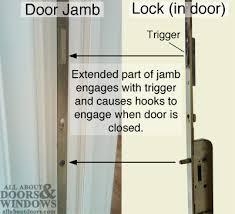 open a fuhr sliding door that is stuck