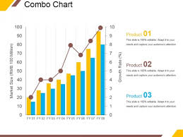 Chart Presentation Images Combo Chart Ppt Powerpoint Presentation Professional Slide
