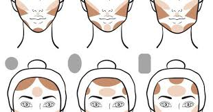 boots botanics contour kit face shapes contours and faces