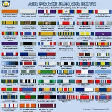 us military ribbons pertaining to military ribbons chart mil bar plastics afjrotc ribbon chart 2017 throughout