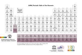<b>Periodic Table</b> of Elements - IUPAC | International Union of Pure ...