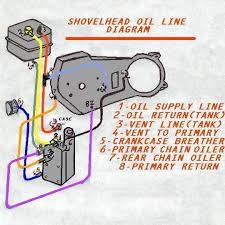 similiar shovelhead oil line routing diagram keywords diagram as well st 480 wiring diagram furthermore shovelhead oil line