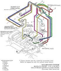2002 mazda protege engine diagram wiring diagram inside mazda protege engine diagram wiring diagram datasource 1999 mazda protege engine diagram wiring diagram toolbox mazda