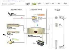 intercom amplifier block diagram 04 09 13 jpg Intercom Systems Wiring Diagram intercom system diagram aiphone intercom systems wiring diagram