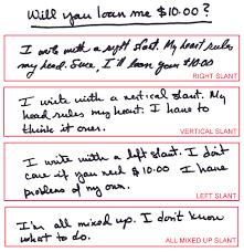 writing analysis handwriting analysis lessons free