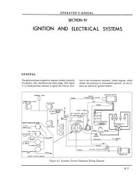 oliver 550 wiring diagram on oliver images wiring diagram schematics David Brown 885 Wiring Diagram ford 2n wiring diagram oliver 550 wiring diagram 2 1971 david brown 885 wiring diagram