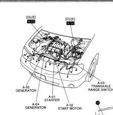 kia rio engine diagram wiring diagrams online