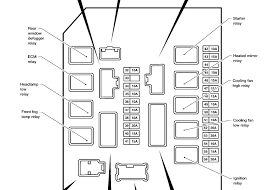 2009 nissan armada fuse box 2009 wiring diagrams online