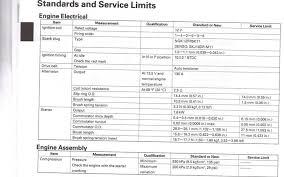 alternator question honda pilot honda pilot forums 2006 honda pilot service manual page 2 2 jpg