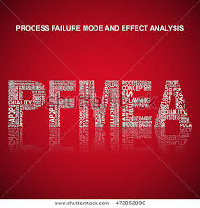 process failure modes and effects analysis process failure mode effect analysis typography stock vector
