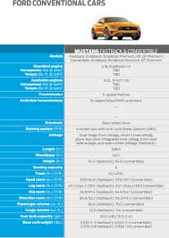 2018 ford 6 7 powerstroke specs. wonderful 2018 2018 mustang brochure specs on ford 6 7 powerstroke specs