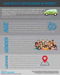 some tips to consider while choosing car insurance