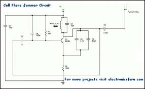cell phone jammer circuit here is how you can buid it