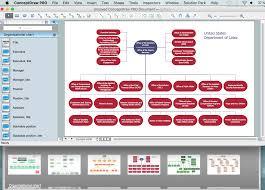 Company Organization Chart Template New Conceptdraw Pro