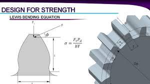 Spur Gear Cutter Selection Chart Gear Design Spur Gears