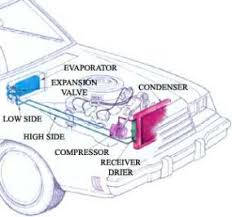 how car air conditioner works. how does it work? it\u0027s very simple: an auto air conditioner car works e