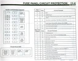 2001 silverado fuse box diagram experts of wiring diagram \u2022 2000 chevy silverado 1500 fuse box diagram 2001 silverado fuse box detailed schematics diagram rh keyplusrubber com 2001 chevy silverado 2500 fuse box