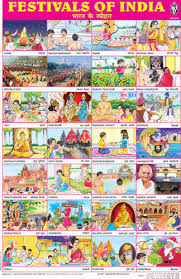 Photo Chart Of Indian Festivals Festivals Of India Chart