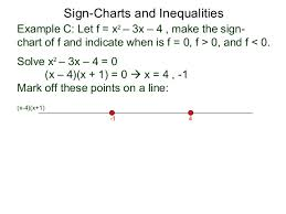 42 Sign Charts Of Factorable Expressions And Inequalities