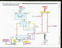 42f8c8 1986 wiring diagram chevy v8 86 C10 Wiring Diagram 86 Chevy Truck Dash Wiring Diagram