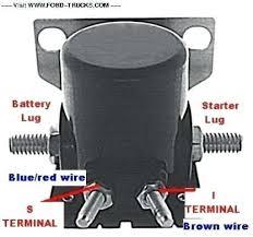 ford f250 starter solenoid wiring diagram basic beautiful electrical ford f250 starter solenoid wiring diagram basic beautiful electrical