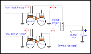 guitar wiring site iv the above diagram is the circuit for the gibson les paulacirc132cent the gibson sgacirc132cent and the many copies of these guitars if you have a guitar 2 volume and 2