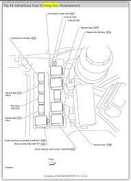nissan fuel pump diagram wiring diagrams best 1998 nissan frontier fuel pump wiring diagram data wiring diagram blog johnson evinrude fuel pump diagram nissan fuel pump diagram