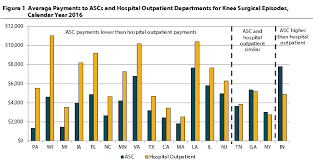 Nc Workers Comp Settlement Chart Blog