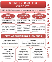 Accounting Debits And Credits Chart What Is Debit And Credit An Easy To Understand Explanation