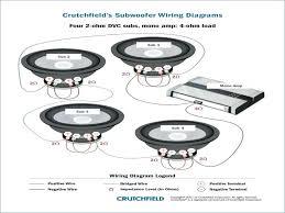 2 4 ohm subwoofer wiring diagram diagrams michaelhannan co subwoofer wiring diagram 5 ohm funky picture collection electrical subwoofer wiring diagram