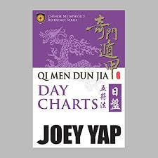 Amazon Rhesus Chart Qi Men Dun Jia Day Charts Five Charm Method English Edition