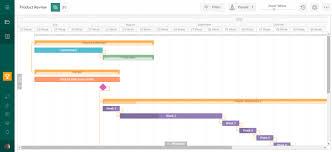 Free Gantt Chart Software Best Free Gantt Chart Software Gantt Schema Blog