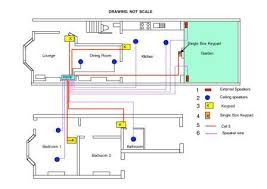 home wiring diagram pdf home wiring diagrams online wiring a house