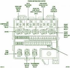 fuse box diagram 2005 chrysler sebring fuse wiring diagrams online